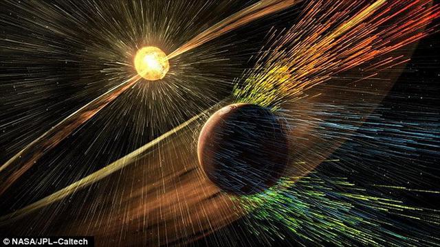 太阳紫外线剥离火星大气碳元素使其非常稀薄