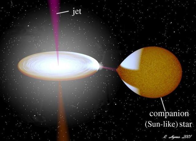 科学家在白矮星发现高速耀斑 能量超太阳百万倍