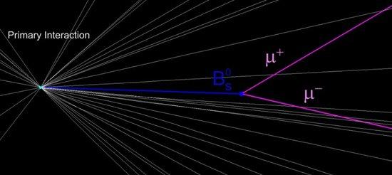 CERN发现罕见粒子衰变模式与超对称模型不符