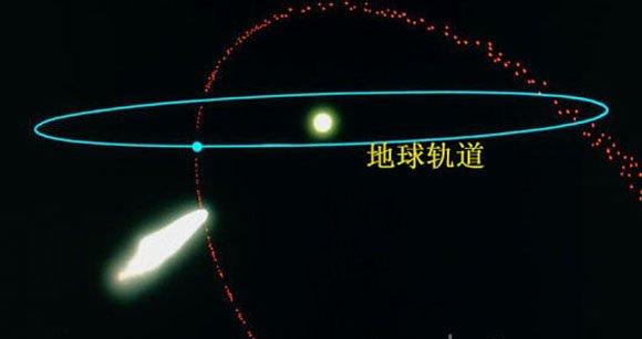 流星雨的形成与彗星密切相关
