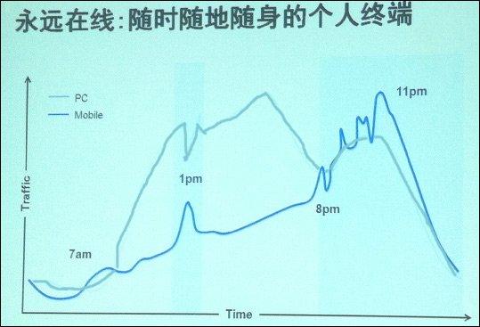 谷歌中国刘允承认正商讨引入Android Market