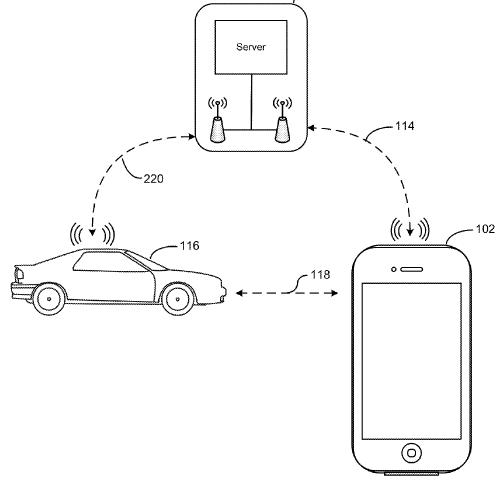 苹果新专利申请:用iPhone寻找和控制汽车