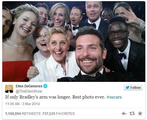 奥斯卡自拍照让Twitter和三星赚了 转发破纪录