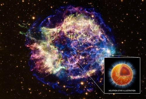 科学家在爆炸恒星中发现超流体存在证据(图)