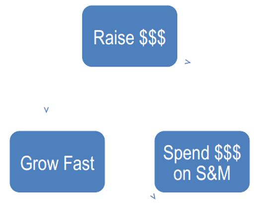 创业忠告:打造企业类软件产品的难度超乎想象