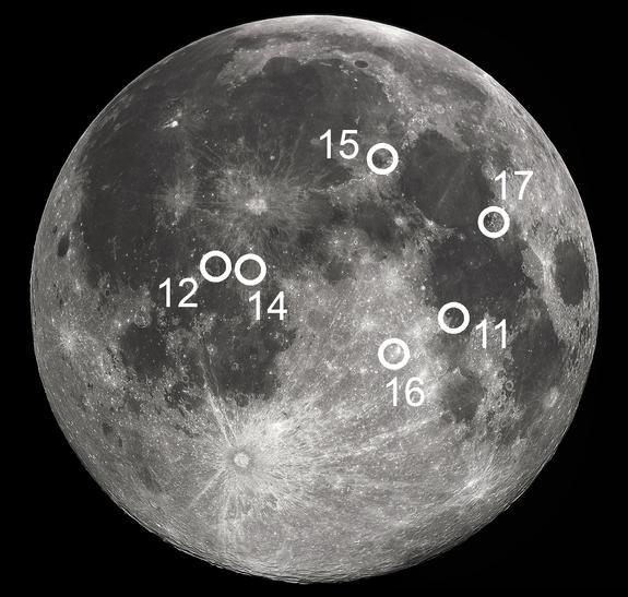 使用双筒望远镜能够看什么?