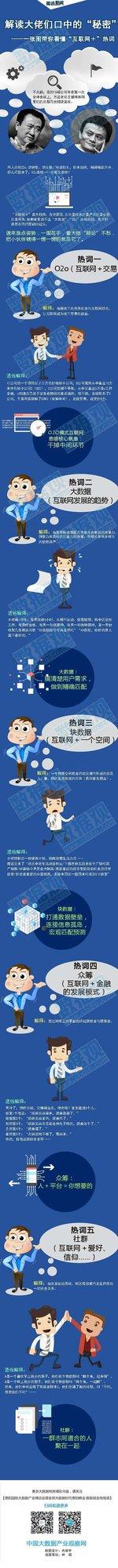 传言:Sho杏彩代理pEx跑或正收购ECShop