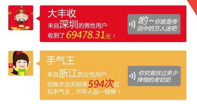 你知道谁摇到了4999的微信红包吗?