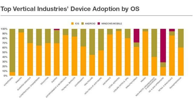 苹果与IBM联手意义何在:深挖企业市场潜力