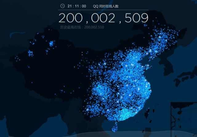 腾讯QQ同时在线人数突破2亿