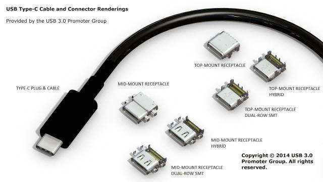 新USB接口再也不怕插反了