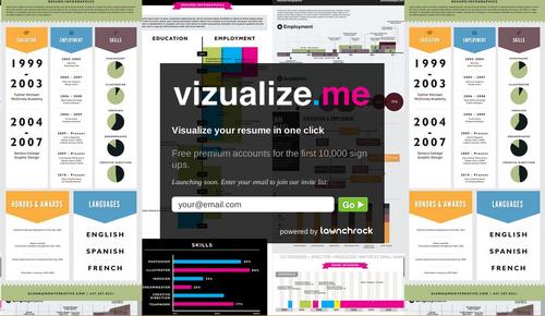 Vizualize.me:为你制作图形化简历