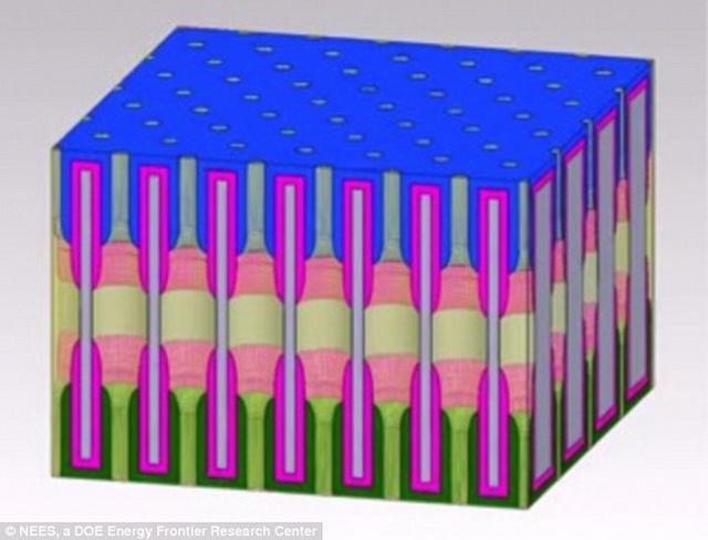 新型纳米电池仅用12分钟充满手机电量