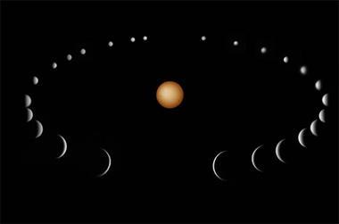 新年首场水星大距19日上演 公众可寻其神秘身影