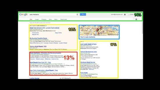 《谷歌有效搜索结果仅13% 百度还剩多少?[转]》