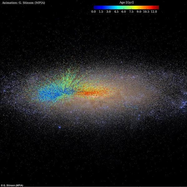 """天文学家首次绘制出银河系""""年龄地图"""""""