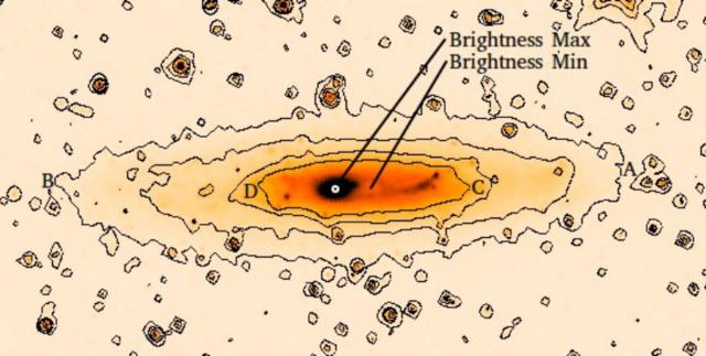 科学家发现原本孤立的星系来自一次合并事件