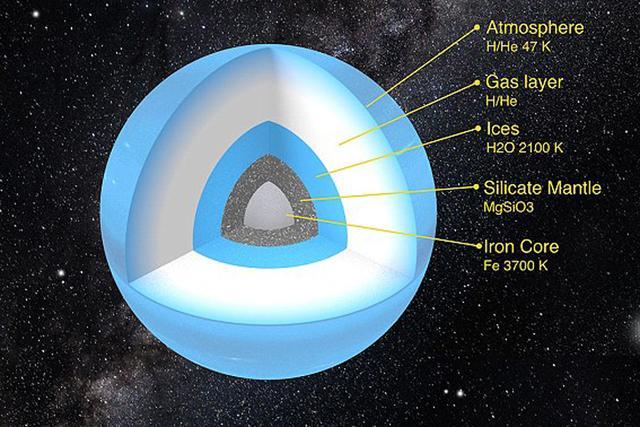 科学家称第九大行星温度达零下200多℃
