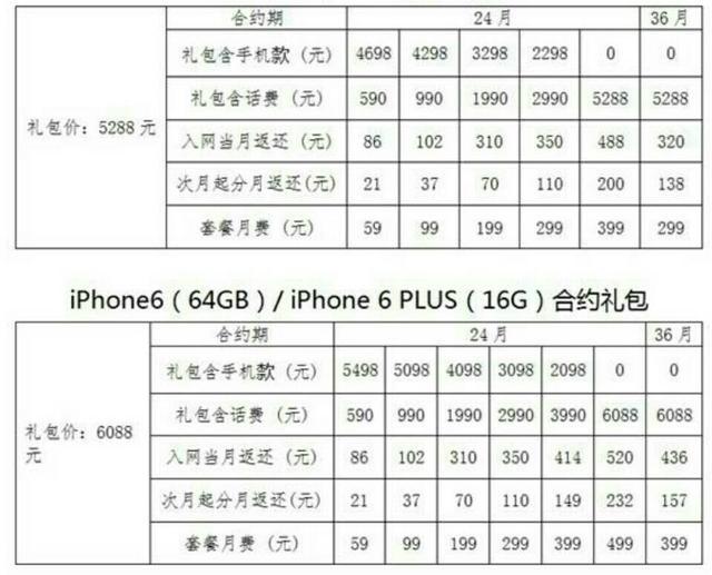 中国电信iPhone 6合约价5288元起