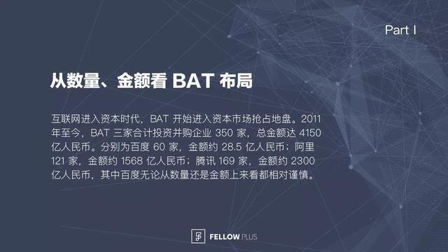 BAT 投资战略图谱—百度是在哪儿「掉队」的?
