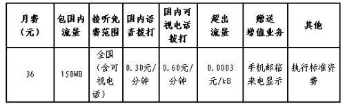 联通5月1日执行3G新资费:可视电话降至6毛/分