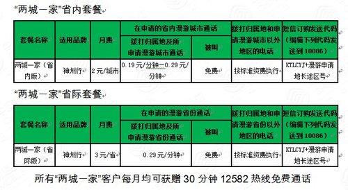 """中国移动将推出神州行""""两城一家""""资费优惠"""