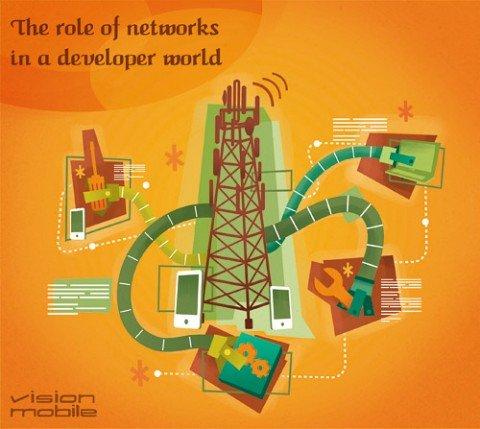 网络在开发者世界中扮演的角色