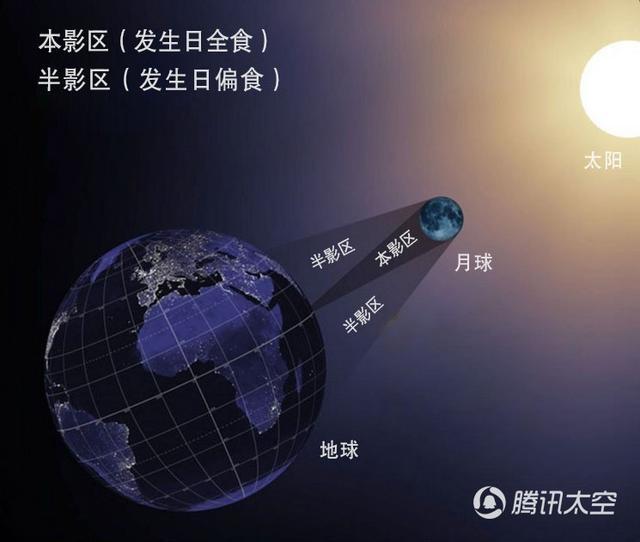 9日现日全食奇观 中国大部分地区可见偏食