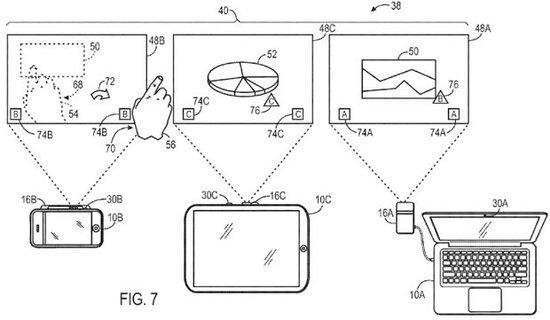 苹果新专利:iPhone或内置微型投影仪手势控制