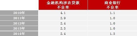 来源:中国人民银行 整理:企鹅智酷