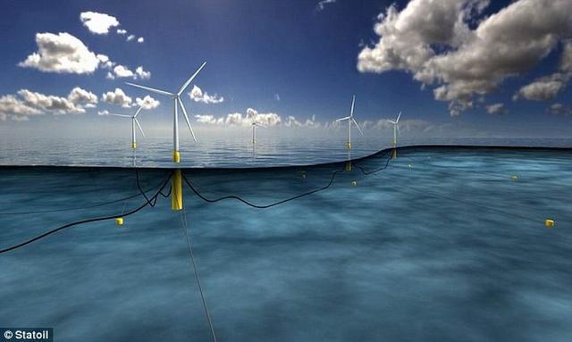 苏格兰海域将建造世界上最大漂浮风力发电站