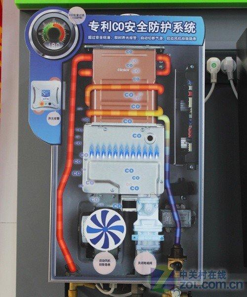海尔燃气热水器2267元 专利co安全系统图片