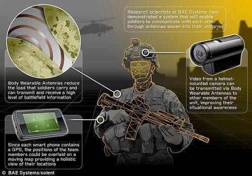 """英""""无线战士"""":内置天线实现团队互视通讯"""