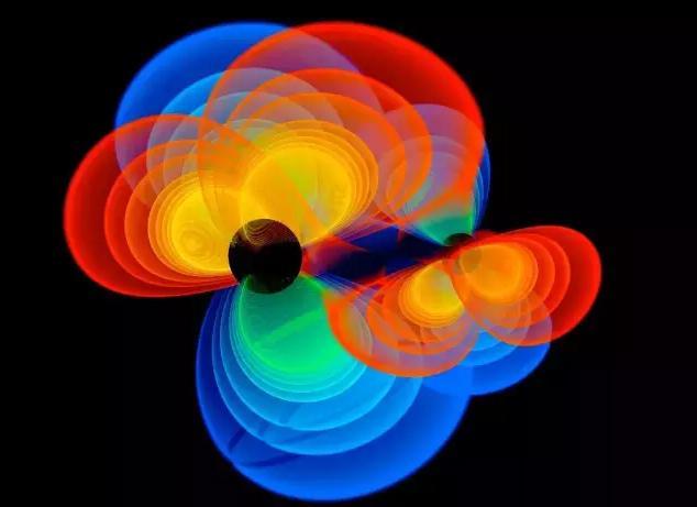 引力波终于被发现了?!