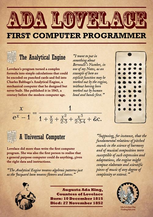 1024程序员日:教你如何关爱身边的码农