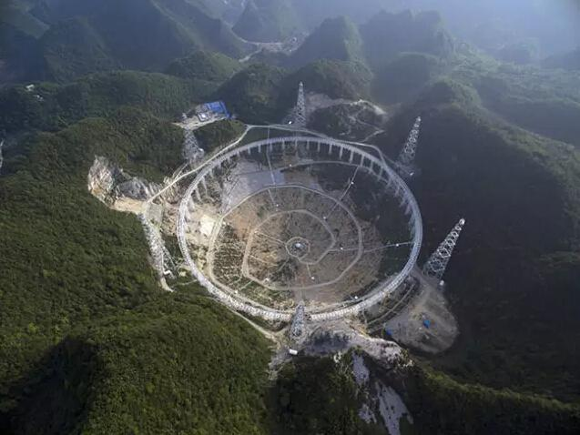FAST望远镜