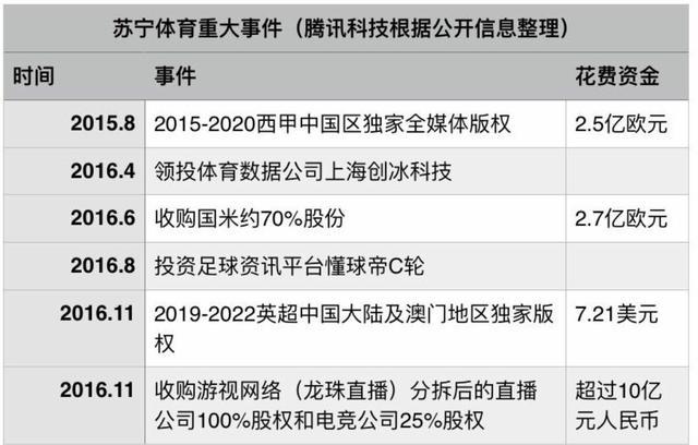错位的资本与市场:体育赛事在中国为何冰火两重天?