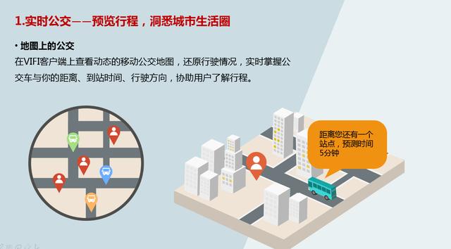 郑毓明:将公交乘客转化为移动互联网用户