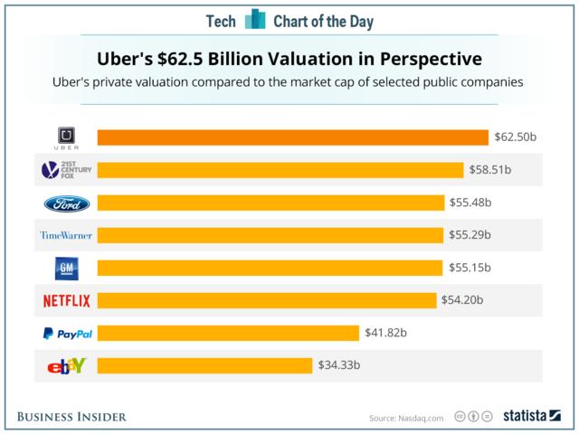 2015年这五大科技公司是真正赢家