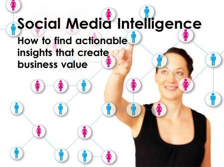 1小时留言15亿条:企业如何利用社交情报创造价值