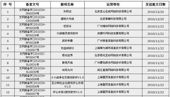 文化部监管SNS游戏新动态:开心农场通过审批