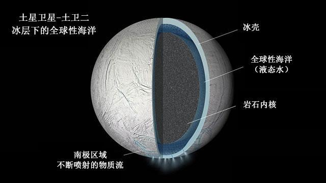 NASA:卡西尼号证实土卫二拥有全球性海洋