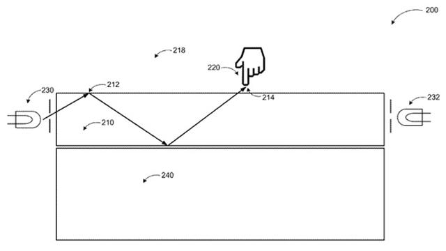 微软申请专利:用紫外线对手机屏杀菌消毒
