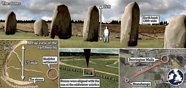 """考古学家在英国最新发现""""2号史前巨石阵"""""""