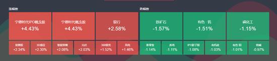 股涨债跌再现:五年期国债现券收益率涨破4%