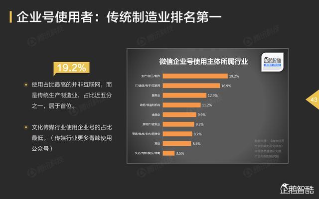 """""""微信""""影响力报告:用数据读懂微信五大业务"""