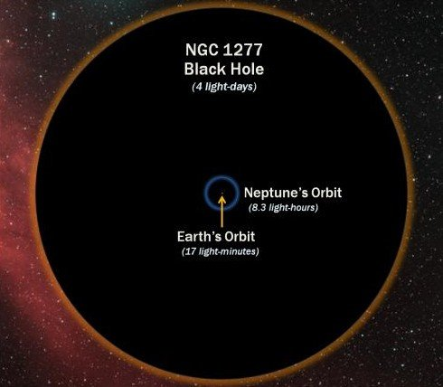 """天文学家发现质量是太阳170亿倍的""""黑洞"""""""