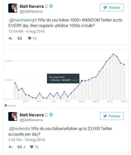 """一个靠虚假互粉涨粉的""""寄生虫阶层""""正在毁掉Twitter"""