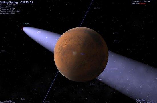 2014年大彗星或撞击火星:天空将上演奇观