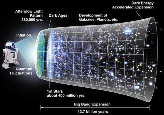 量子平行世界:宇宙之外还存在着另一个宇宙